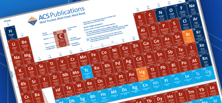 10 Amazing Periodic Table Of The Elements Designs Acs Axial Your