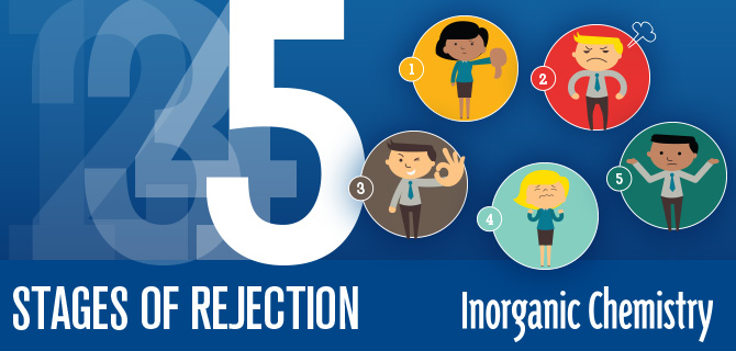 Inorganic Chemistry Explores the 5 Stages of Rejection