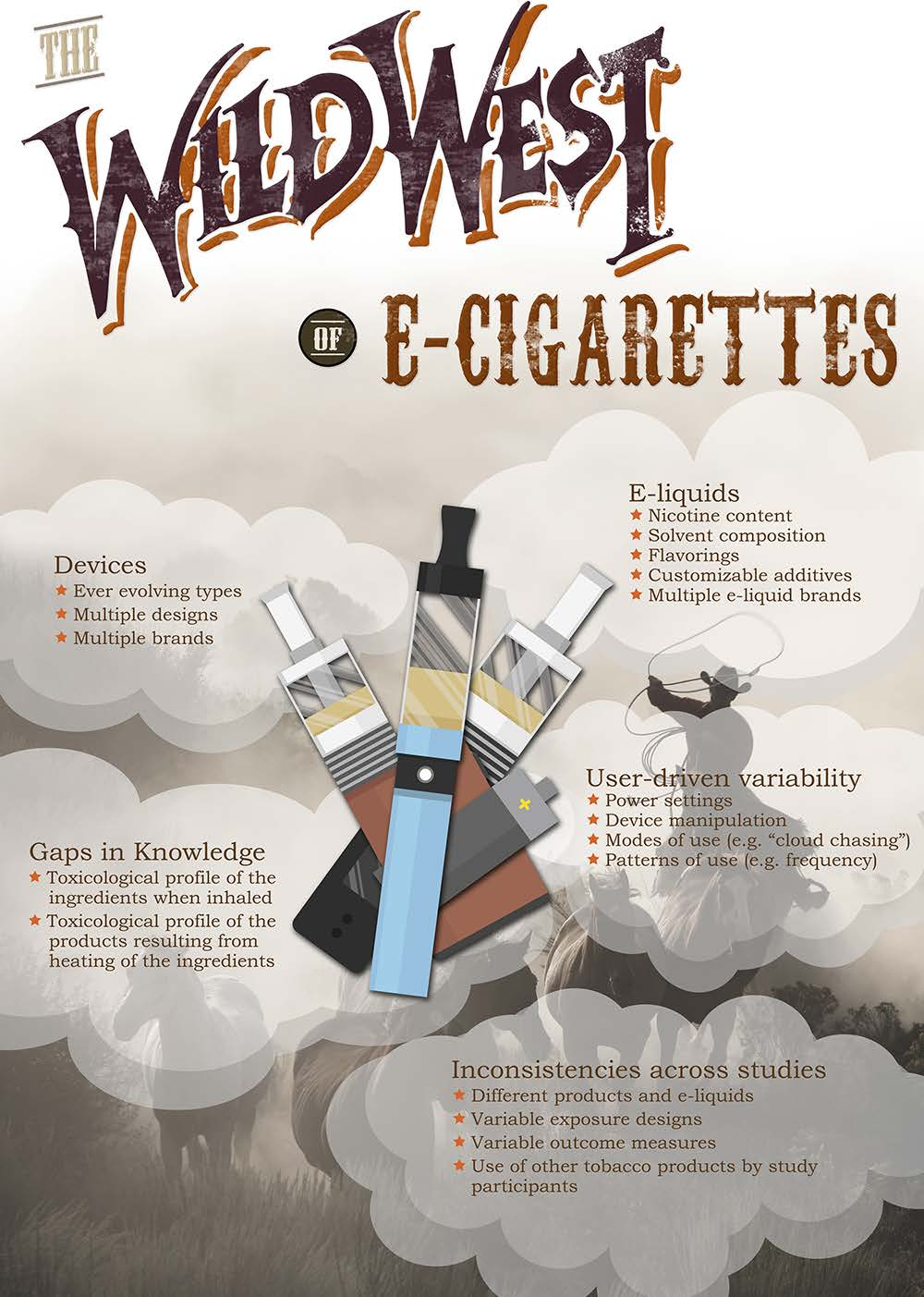 the wild west of e-cigarettes